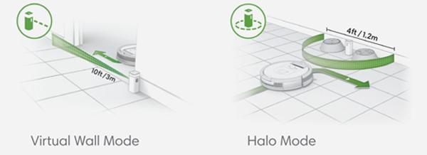 Wirtualna ściana i funkcja Halo