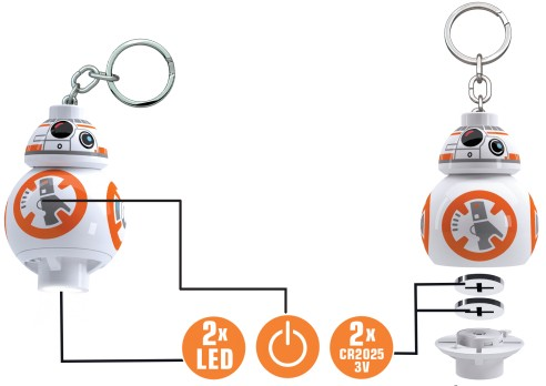 Prezentacja świecącej figurki LEGO Star Wars BB8