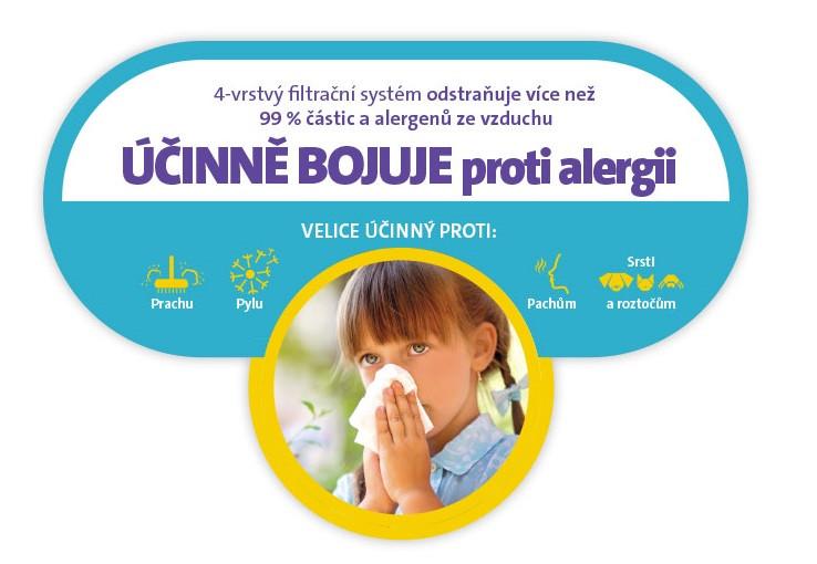 Skuteczna walka z alergią